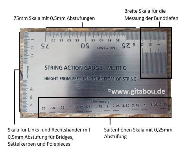 stringactiongauge